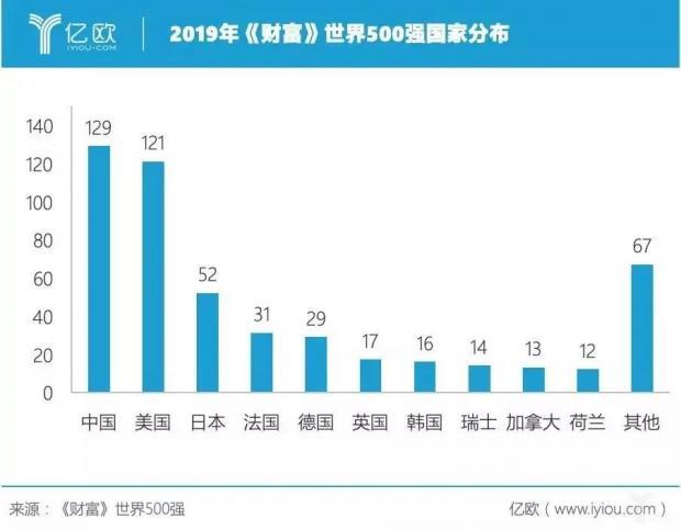 国内大循环的最大短板:为什么日本人的工资,是中国的四倍?