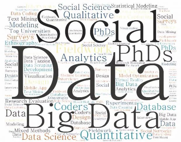 Science最新综述:计算社会科学十年,反思与展望