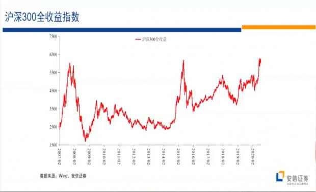 高善文:沪深300处于偏贵状态 人民币将进入较长的升值过程