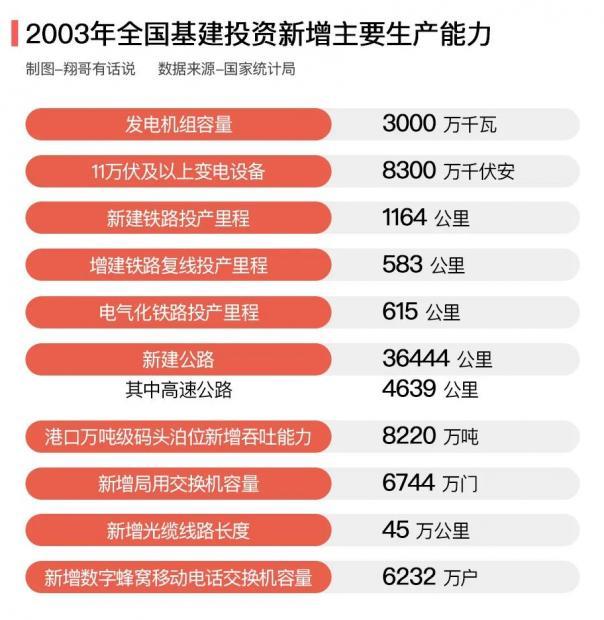 又到历史转折关头,从外循环到双循环,中国这次闯关的底气何来?