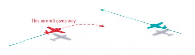 两机空中相遇,怎么避让?