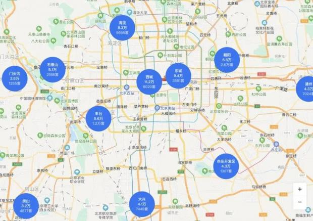 引领中国房价的12个超级地段