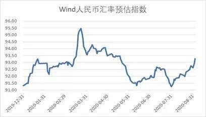赵建:人民币升值背后的全球大变局