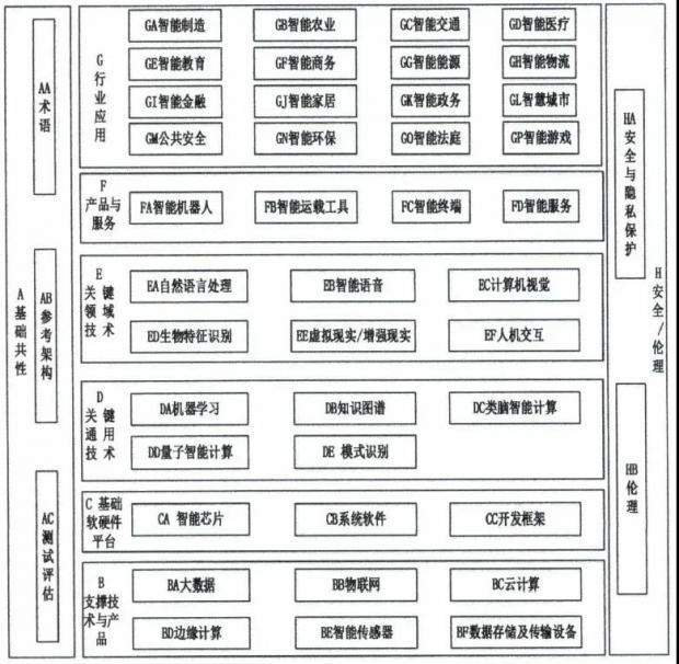 比华为断芯、微信被禁更重大,《中国标准2035》呼之欲出,这才是中美科技竞争的关键