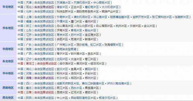 不同寻常的信号:今天出炉的湖南浙江北京自贸区,背后大有玄机