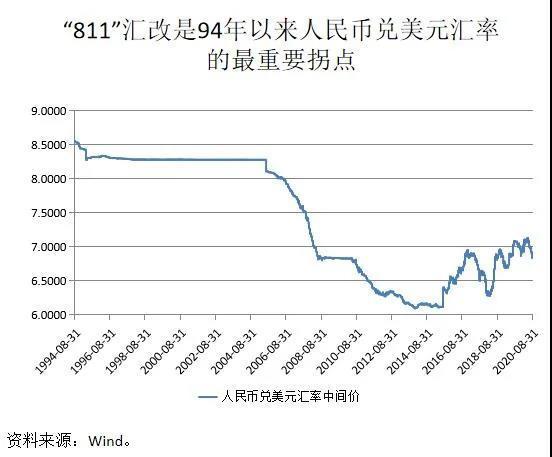 张明   人民币汇率:机制与走势