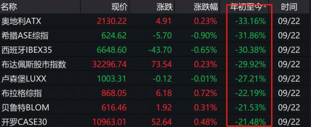 挑股票难度开始出现了
