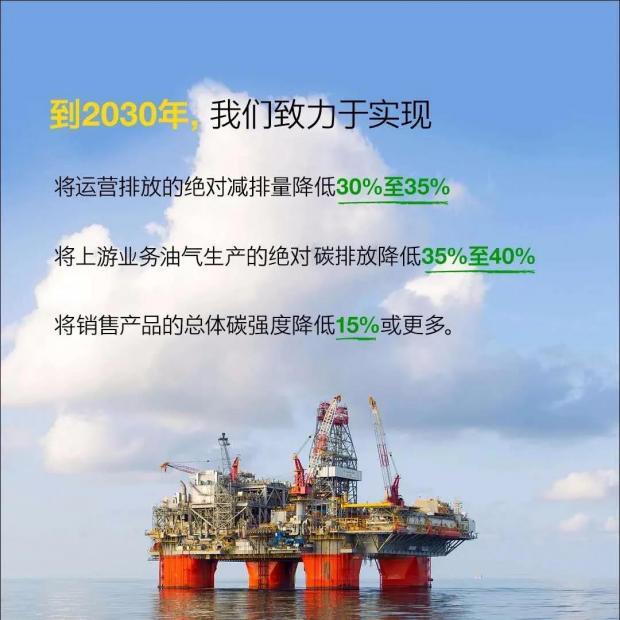 面对欧洲同行激进的低碳转型势头,中国能源企业该怎么办?