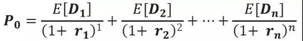 对冲基金AQR最新白皮书:价值因子的糟糕表现是利率的错吗?