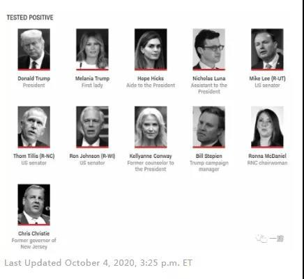 特朗普确诊:如何影响美国大选