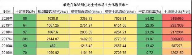 国庆节后:徐州、绍兴成第26-27城楼市调控,力度忒弱