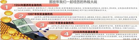 """赵建:美国能用""""印钞机""""买下中国吗?——兼评贾教授与陆局长的""""金融开放之争"""""""