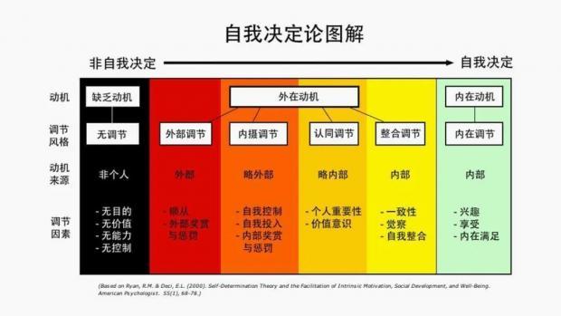阳志平:为什么目标还没完成?你缺少这三大理论
