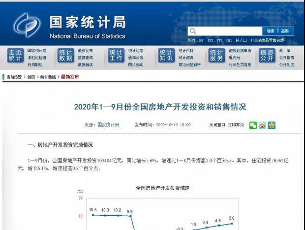 """官方数据:中国最热的楼市""""金九""""出现在2020年!"""