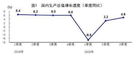 马光远:八个视角解读三季度中国经济数据
