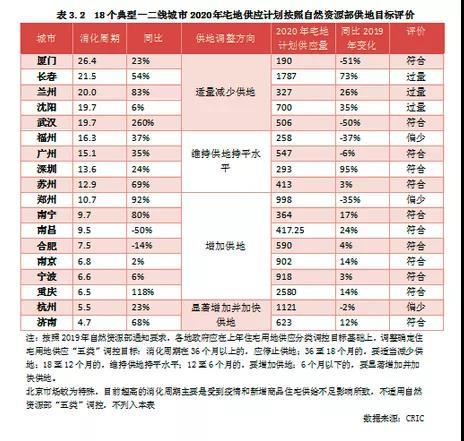 跌跌不休!房价连续3年下跌,整个河南都撑不起一个郑州?