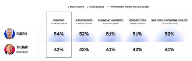 黄亚生:美国大选谁会赢?