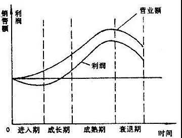 赵建:数字经济的崛起和新一轮信贷产业周期