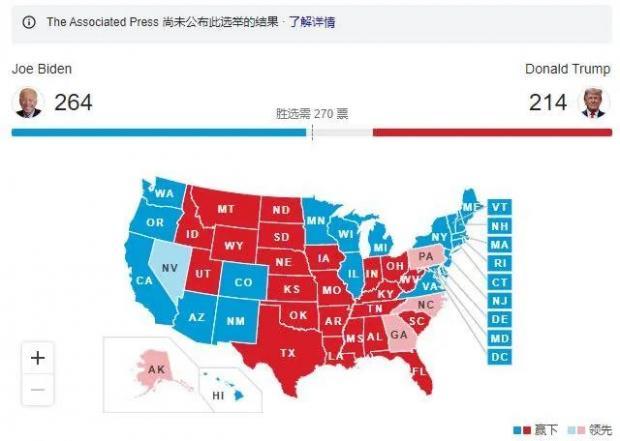 美国大选:谁赢都是惨胜,美国反对美国
