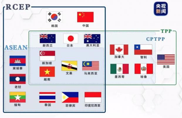 财经纪要(20201117):亚太15国签署RCEP协议,中国下了先手棋