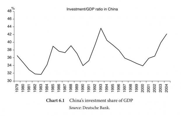 马拉松资本:为什么经济大发展,中国股市却不涨?