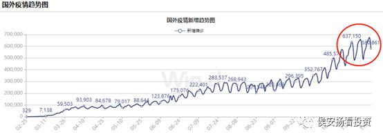 侯安扬:可能会影响市场的大事情