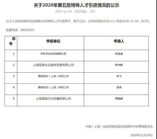 杨超越拿上海户口代表读书无用吗?