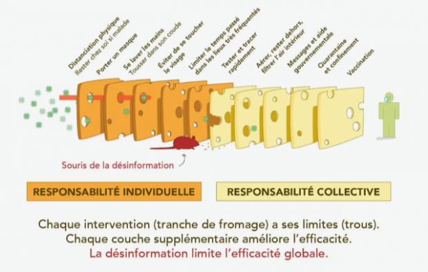 加东疫情笔记:充满孔隙的魁北克防疫