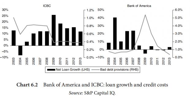 马拉松资本在2015年高点的预言:中国股市正在巨大的泡沫中