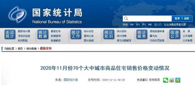 70城11月官方房价:广州、深圳、北京涨幅前五!