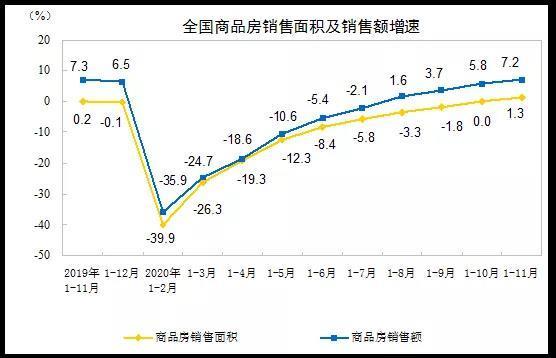 告别限竞房!2021年北京房价会涨多少?