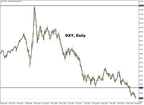欧元和美元会重演2018年的闹剧吗?