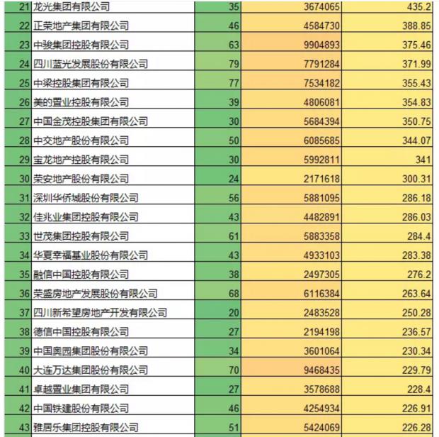 2021年城市gdp预测_2020年gdp二十强城市