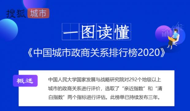 一图读懂《中国城市政商关系排行榜2020》