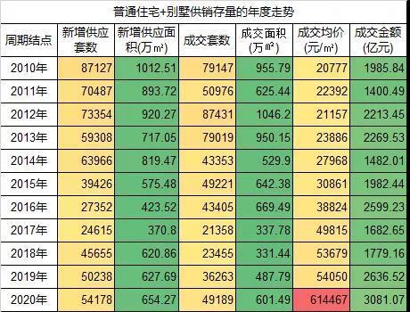 """甭管""""树村""""怎被蹂躏,反正2021年北京准备涨了……"""