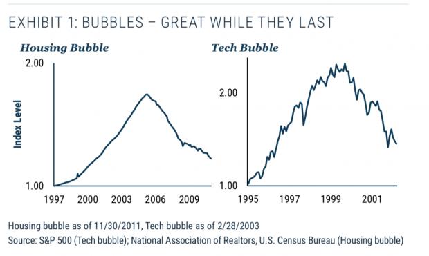 """传奇投资人格兰桑:市场正深陷""""史诗级泡沫"""""""