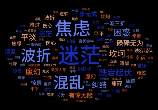 关于2021,何帆、张颖、李开复、胡润、梁建章等人的35个「非标准答案」