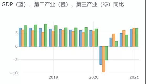关注经济修复动能的边际变化