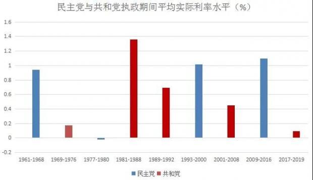 赵建:左翼政治、大通胀与资产泡沫的未来