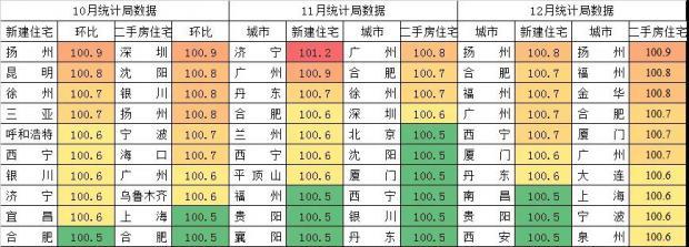 """第一个""""微中磅""""楼市调控在杭州爆发了"""