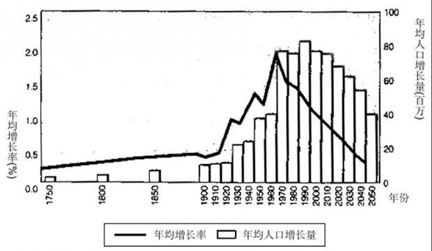 李建新:人口危机已经到来,人口建设刻不容缓