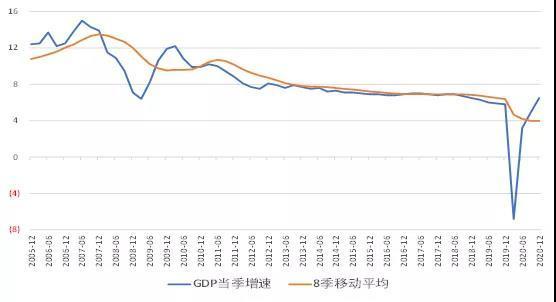 政策利率平稳,市场利率适度波动|四季度货政报告