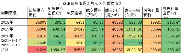 """北京、深圳要开启""""动真格""""楼市调控?"""