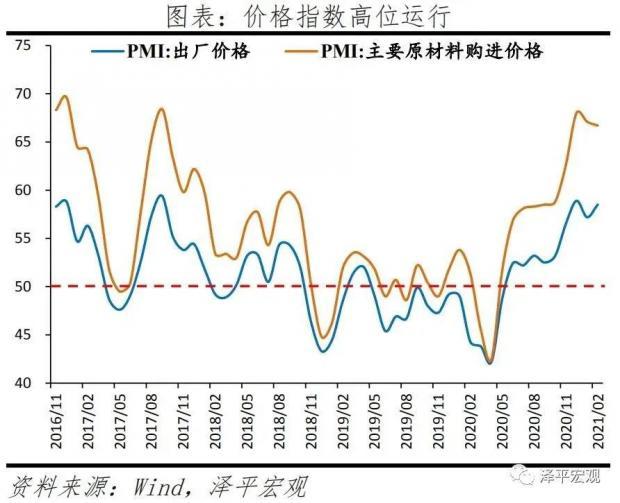 滞胀来了,无人幸免,中国经济复苏压力陡增