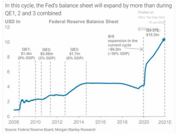 """赵建:金融市场已经""""恶性通胀"""",印钞者们摧毁了价值投资体系"""