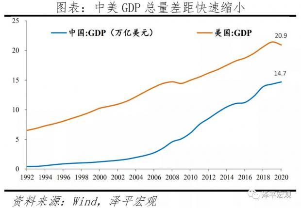 于无声处听惊雷——从2020年统计公报看中国未来