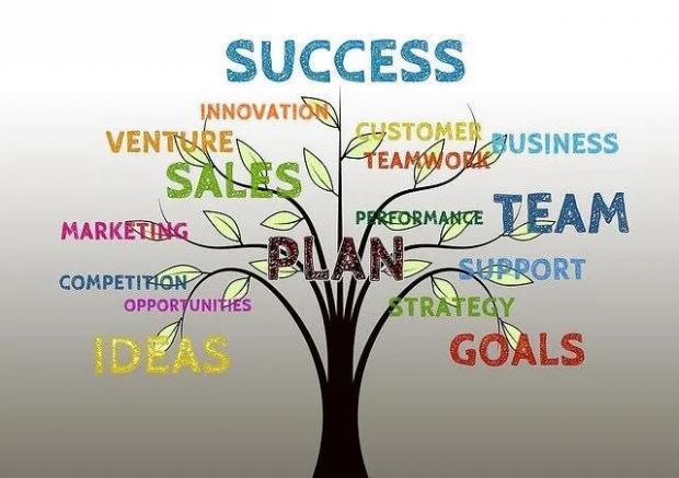 德鲁克:四条原则,帮你确定事情的优先次序
