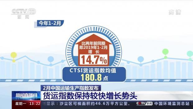 权威发布:2月CTSI货运指数保持较快增长势头