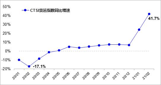 周健:如何看清开年经济形势