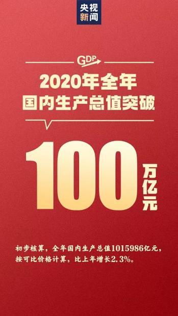 GDP首超100万亿!关于中国经济的变化 专家有话说